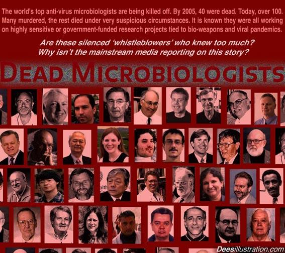 Lista de 100 cientistas mortos