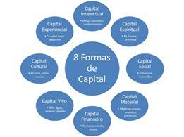 oito formas de capital uma nova forma de olhar para a economia