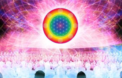 meditação tripla esfera