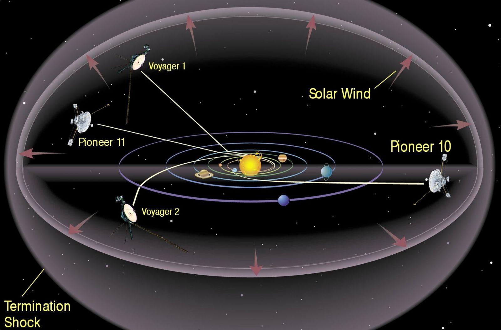 interstellar_probes_cropped