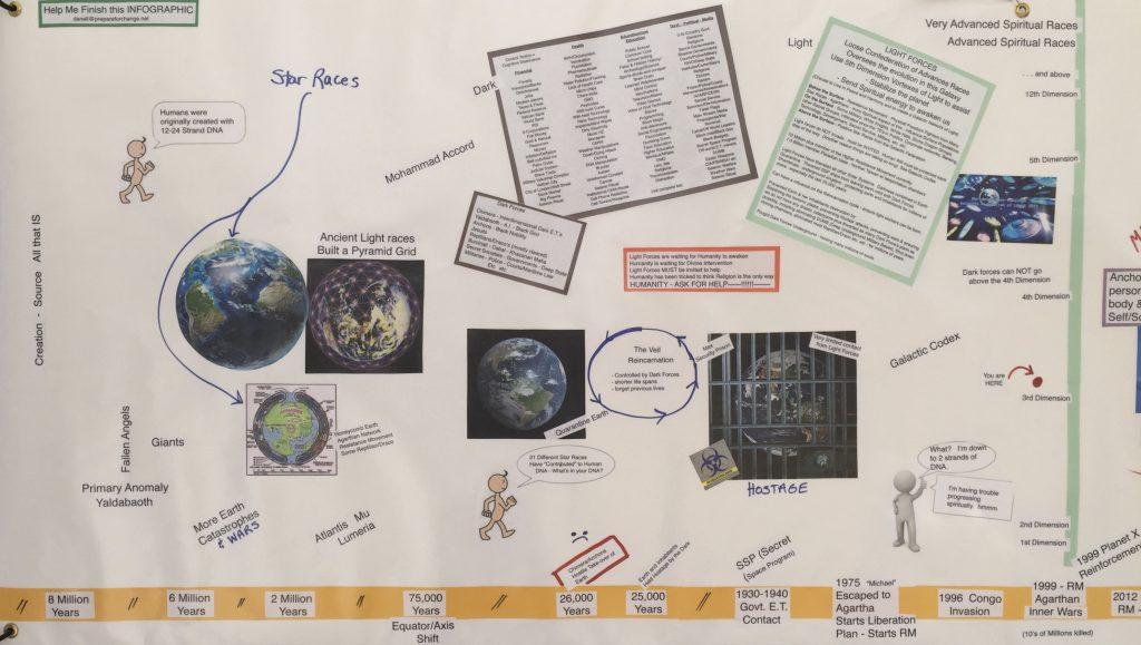história da quarentena da terra nos últimos 26.000 anos