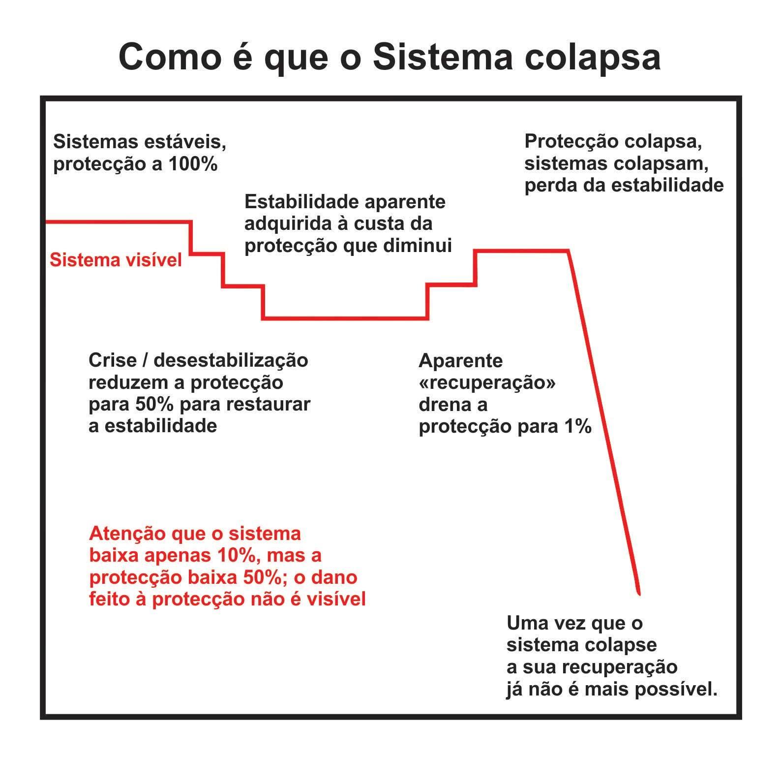 opção delta cobra 6 de novembro de 2018 gráfico do colapso dos sistemas