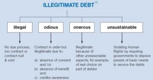 Jubilee_illegitimate_debt